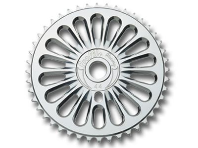 Profile Racing Imperial Gear